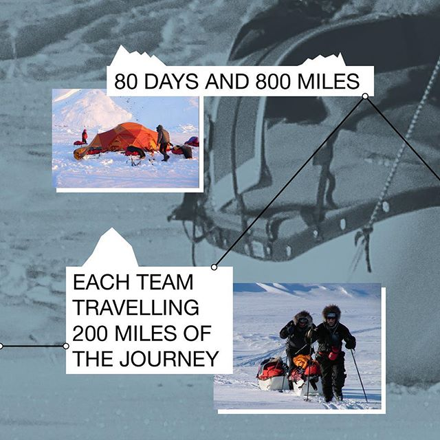 In February 2019 I will be joining a team of everyday individuals setting out to achieve something exceptional. As a team, we are heading to the Arctic and the Northan Pole of Inaccessibility. As a member of the team, I need to raise money to support my part in this expedition. Please go to the link in my bio, show your support and help me and the team undertake... The Biggest, Boldest, Bravest & Most�Important Expedition of Our Time #lastpole . . . Please check out the links below to find out more about the expedition.