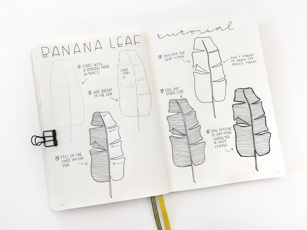 inkbyjeng_draw_tutorial_banana_leaf.jpg
