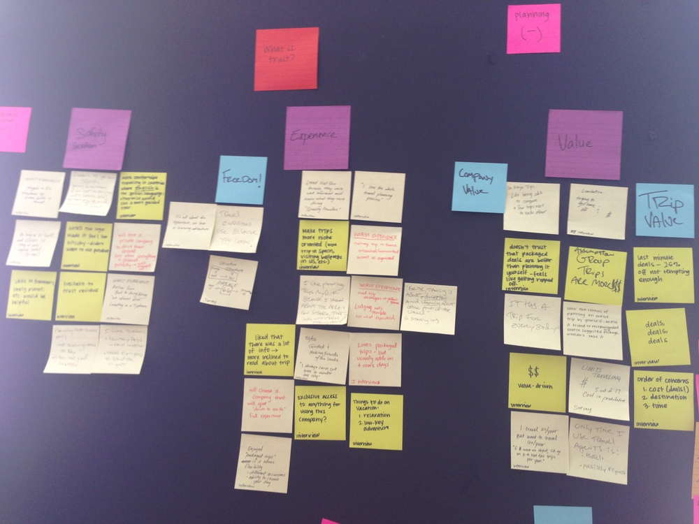 Affinity mapping - attempting to organize all of our research