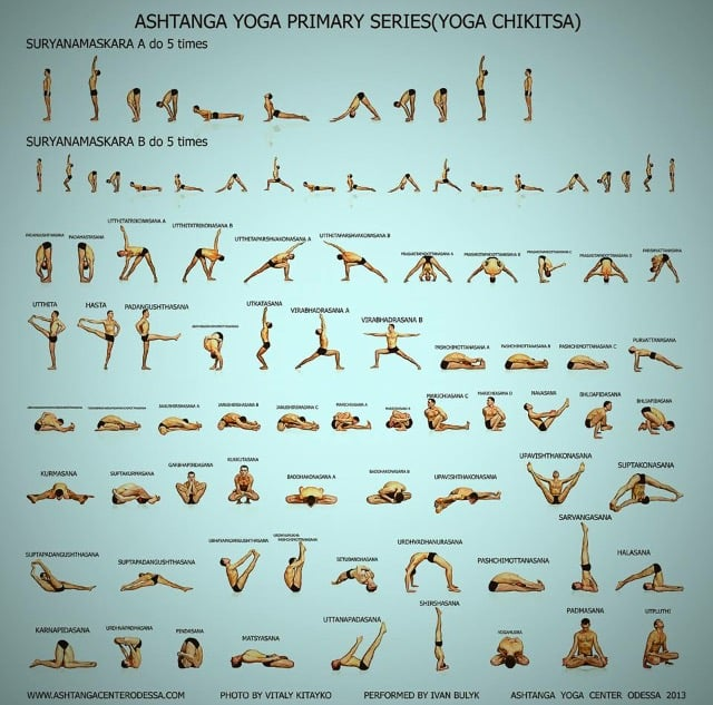 The postures of the Ashtanga Yoga Primary Series