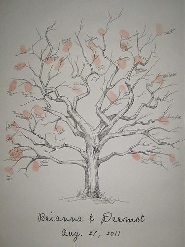fingerprinttree