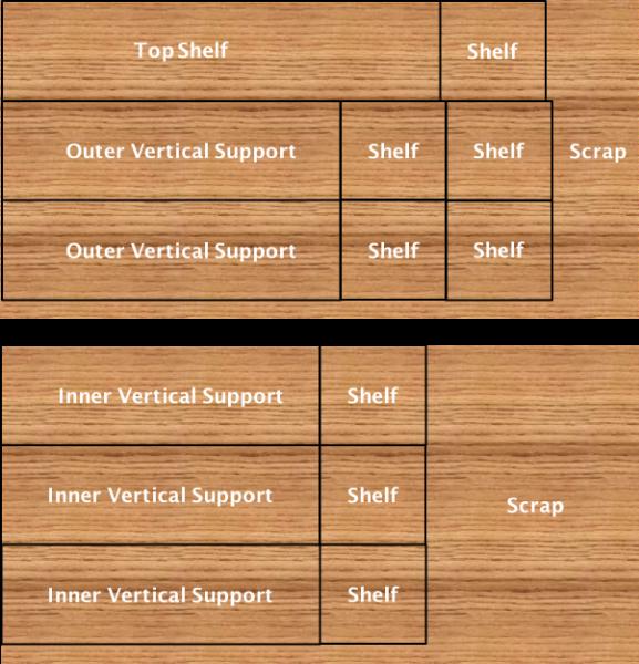 Shelf Cuts