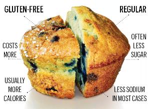 gluten free sugar muffin taste calories