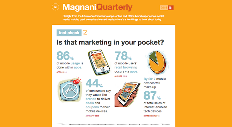 Magnani Continuum Marketing's Quarterly newsletter provides industry insights and information.
