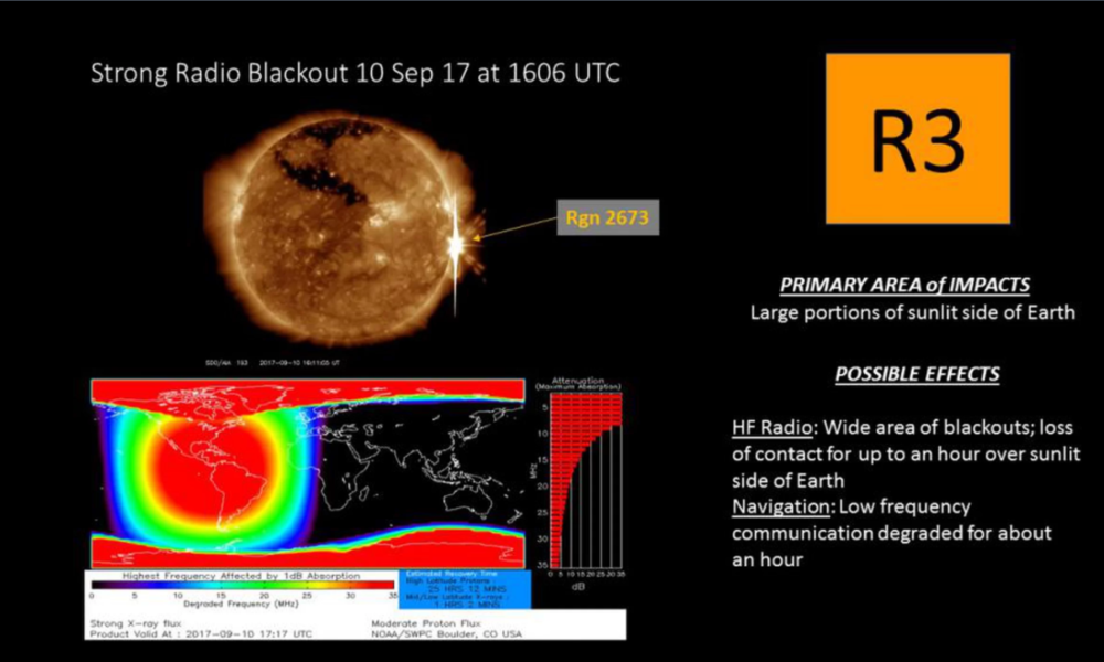 A graph released by Space Weather Prediction Center to advise the public on the side effects of the massive Sept. 10, 2017, solar flare. It appeared at 12:06 EDT (1606 UTC), from an area of the sun known as region 2673 that is turning away from Earth.  Credit: NOAA/SWPC