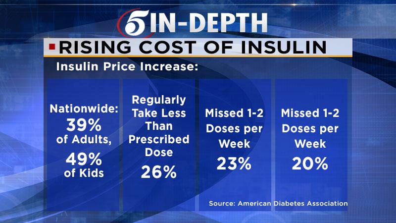 FS ID WEB rising cost of insulin.jpg
