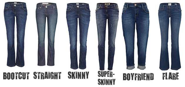 JeansTypes.jpg