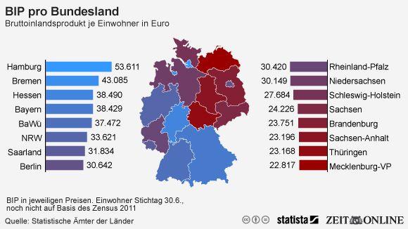 Sources: http://www.zeit.de/wirtschaft/2014-10/bundeslaender-bip http://www.statista.com