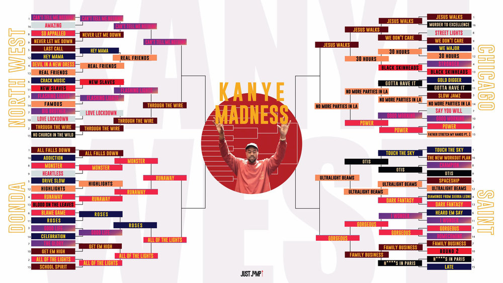 Kanye Madness Elite Eight.jpg