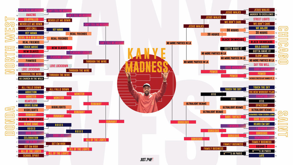 Kanye Madness Final Four.jpg