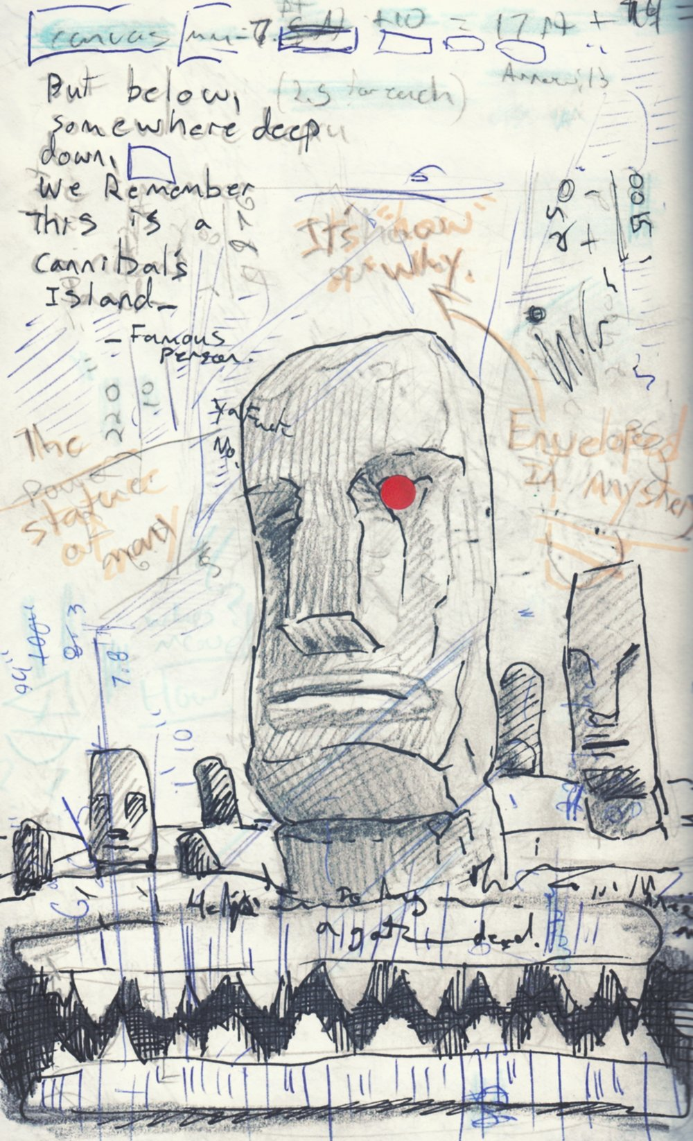 The stone heads; Aliens, cannibals, mystery or just a colonial past....