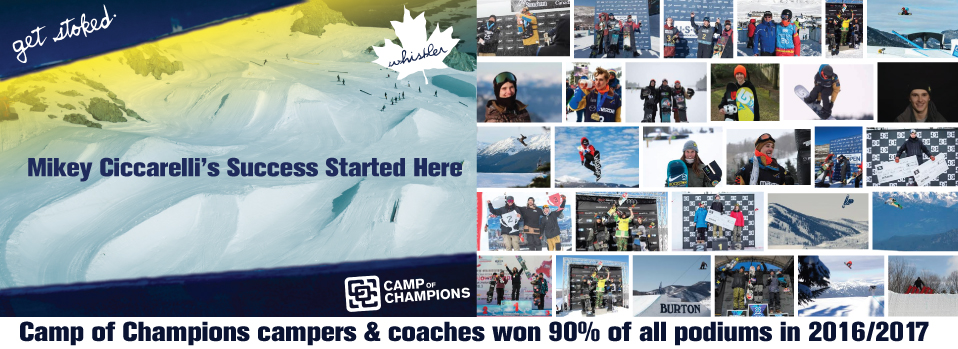 Mikey Ciccarelli Success starts at The Camp of Champions.JPG