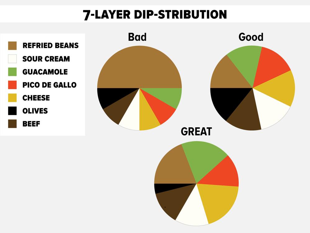7-layer-dip.png