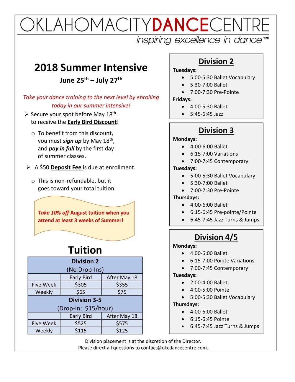 Summer Intensive 2018.jpg
