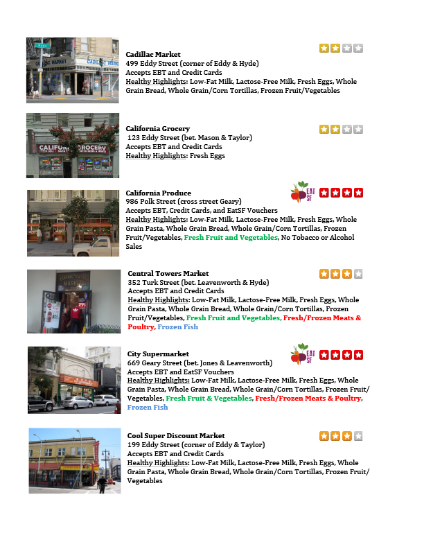 2014-Healthy-Retail-SF-Store-Guide_Page_03.jpg