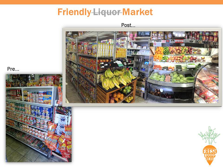 Slide42_health-retail-san-francisco.jpg