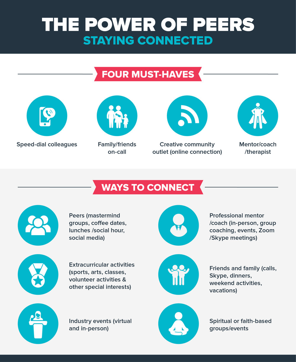 Jillpaider - The Power of Peers - Staying Connected-01.jpg