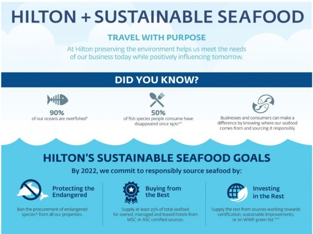 Hotels act on World Oceans Day