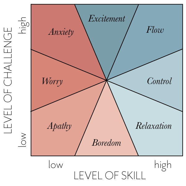 Flow-chart_image.png