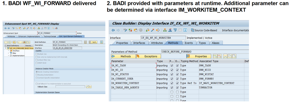 Provide a BAPI to control Forwarding