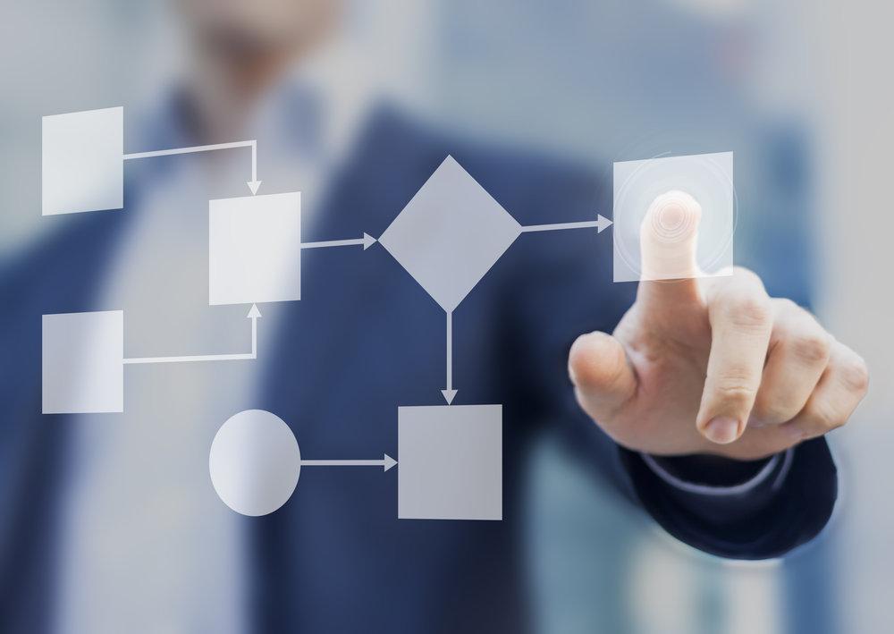 SAP Workflow optimalisatie bestelproces