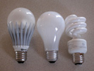 Halogen, incandescent and fluorescent bulbs affect color perception