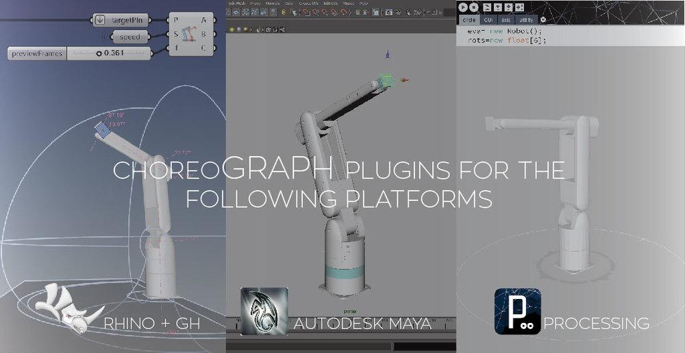 choreoGraph API