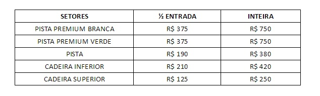 - Meia-entrada: obrigatória a apresentação do documento previsto em lei que comprove a condição de beneficiário: no ato da compra e entrada do evento (para compras na bilheteria oficial e pontos de venda físicos) / na entrada do evento (para compras via internet).  - Membros do fã-clube BKSTG podem adquirir seus ingressos para o show extra de São Paulo antes do público em geral, com pré-venda começando no dia 04 de novembro de 2016, às 10h, horário de Brasília até o dia 06 de novembro de 2016, às 20h.  - O público em geral poderá adquirir ingressos a partir de 07 de novembro de 2016. A partir da 0h01 pela internet, e a partir das 10h na bilheteria oficial e nos pontos de vendas físicos.  - As compras feitas até o dia 31 de dezembro de 2016 poderão ser parceladas em até 3X.