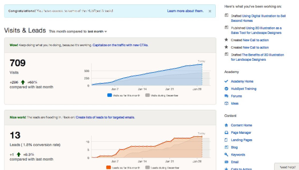 Linkedin is an effective lead generation tool
