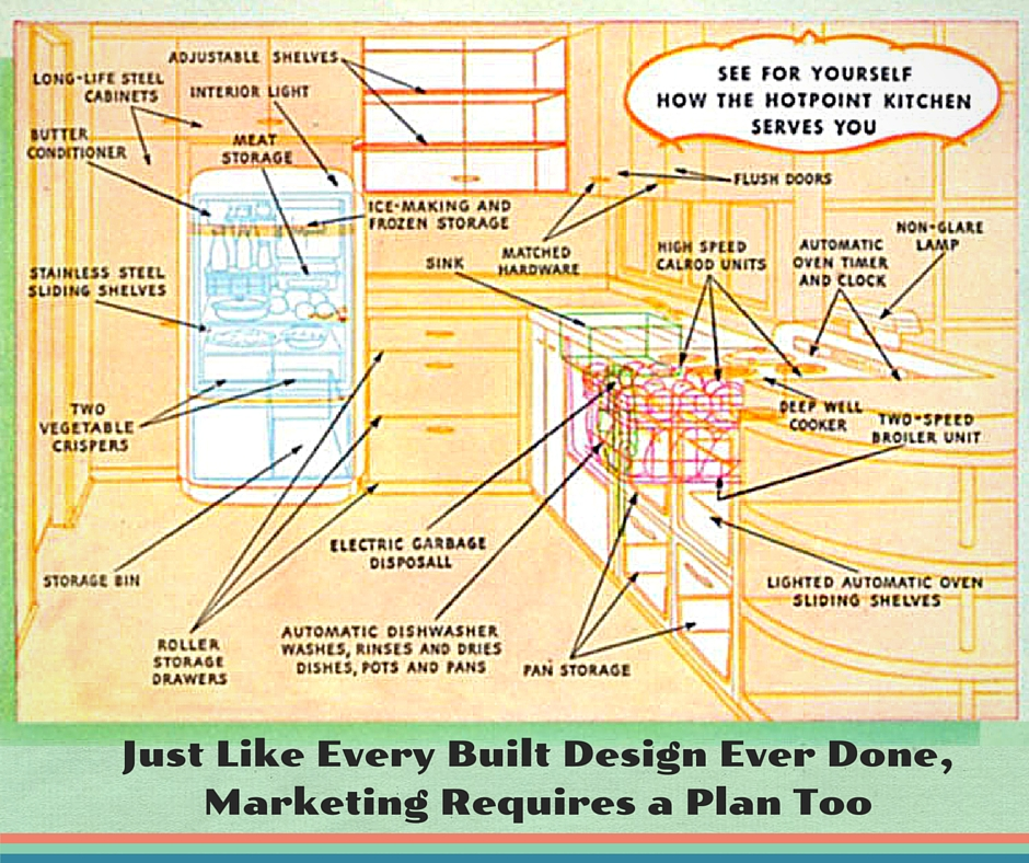 Vintage Illustration -Just Like Every Built Design Ever Done, Marketing Requires a Plan Too