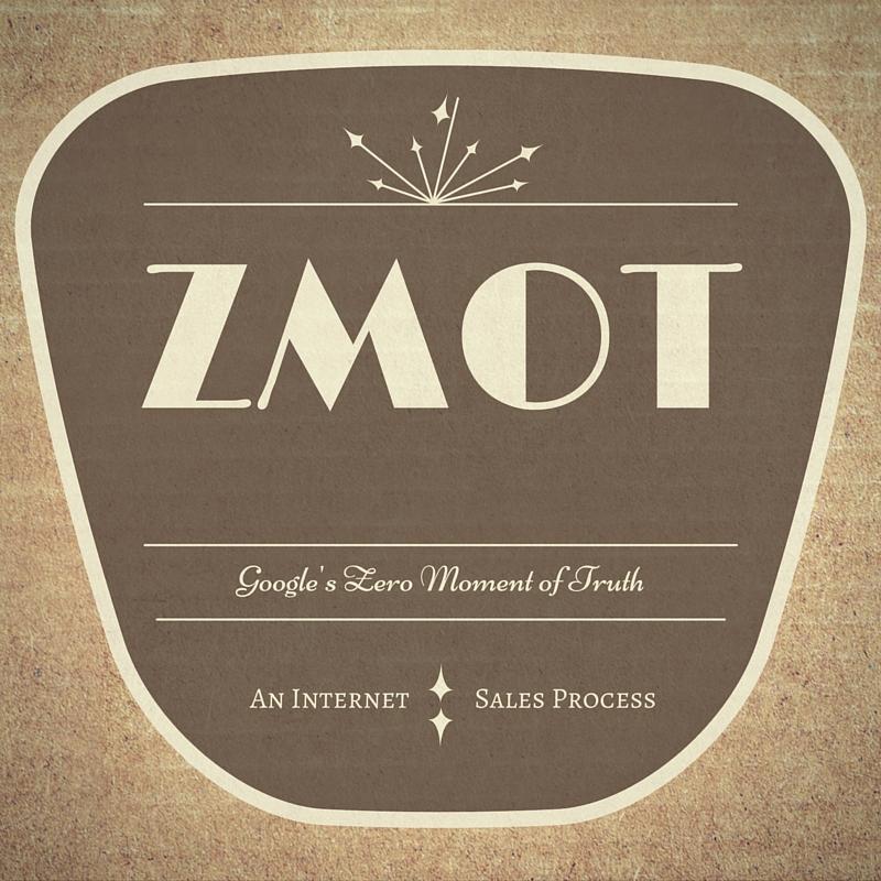 Google's ZMOT - Zero Moment of Truth