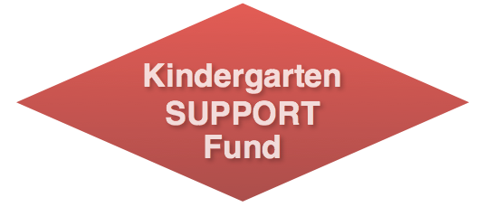 Kindergarten Support Fund