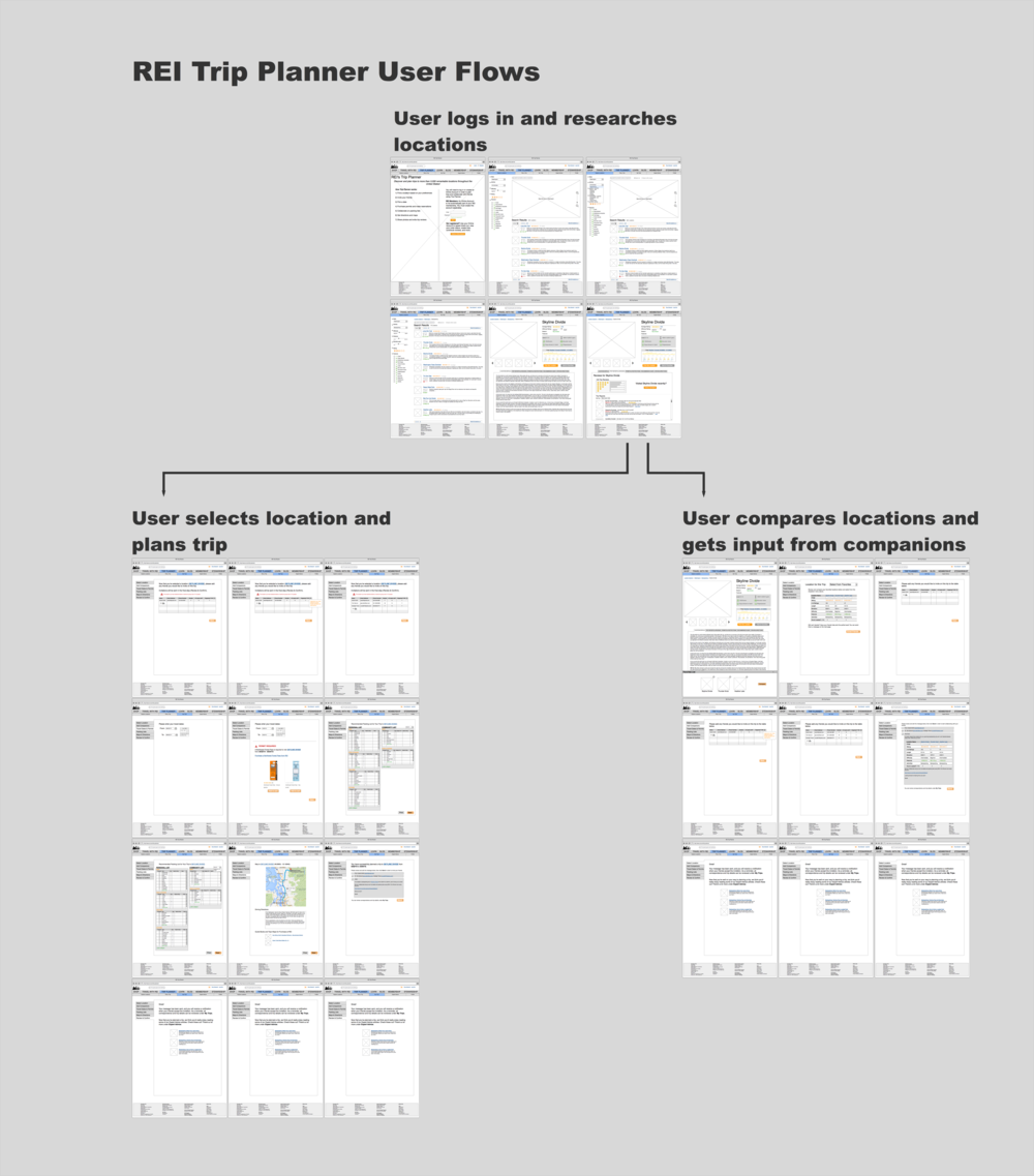 Rei carolyn tweedys portfolio user flow with balsamiq wireframes ccuart Images