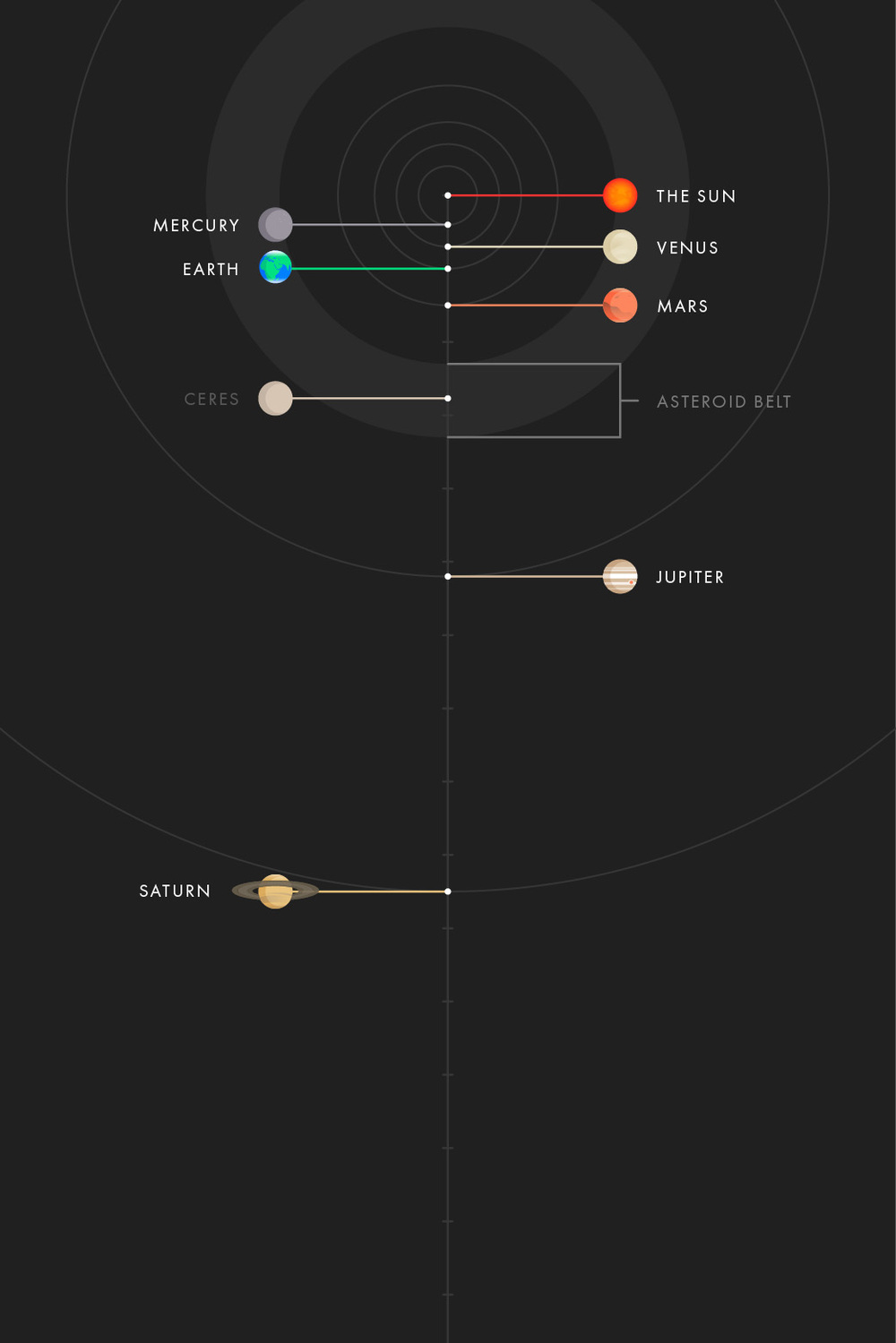 Solar_distance_4-05.jpg