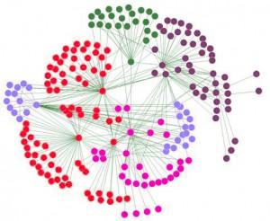 Network-300x246.jpg