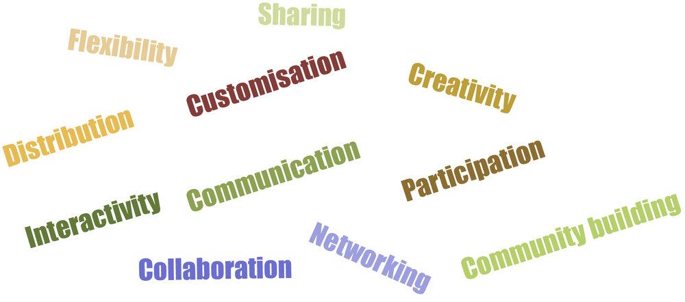 Some of the characteristics of social media. Content via Megan Poore.