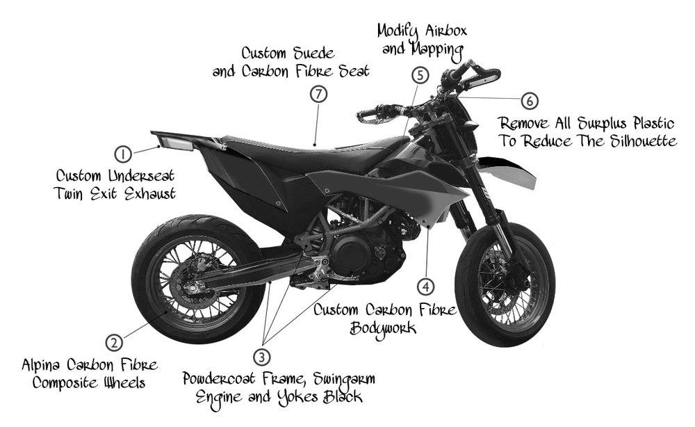 Concept Design SMCR 690.jpeg