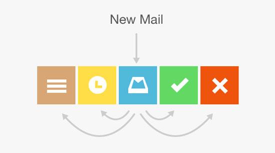 Procesar con Mailbox