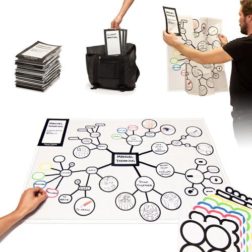 Manual Thinking Kit