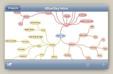 iBlueSky