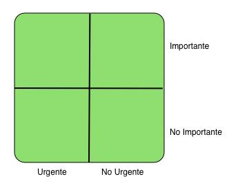 importante-urgente