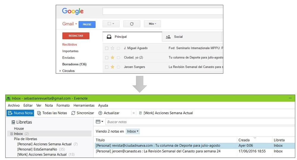 Convertir mensajes de gmail en notes de Evernote