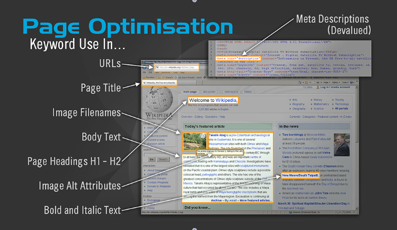 SEO on-page optimisation