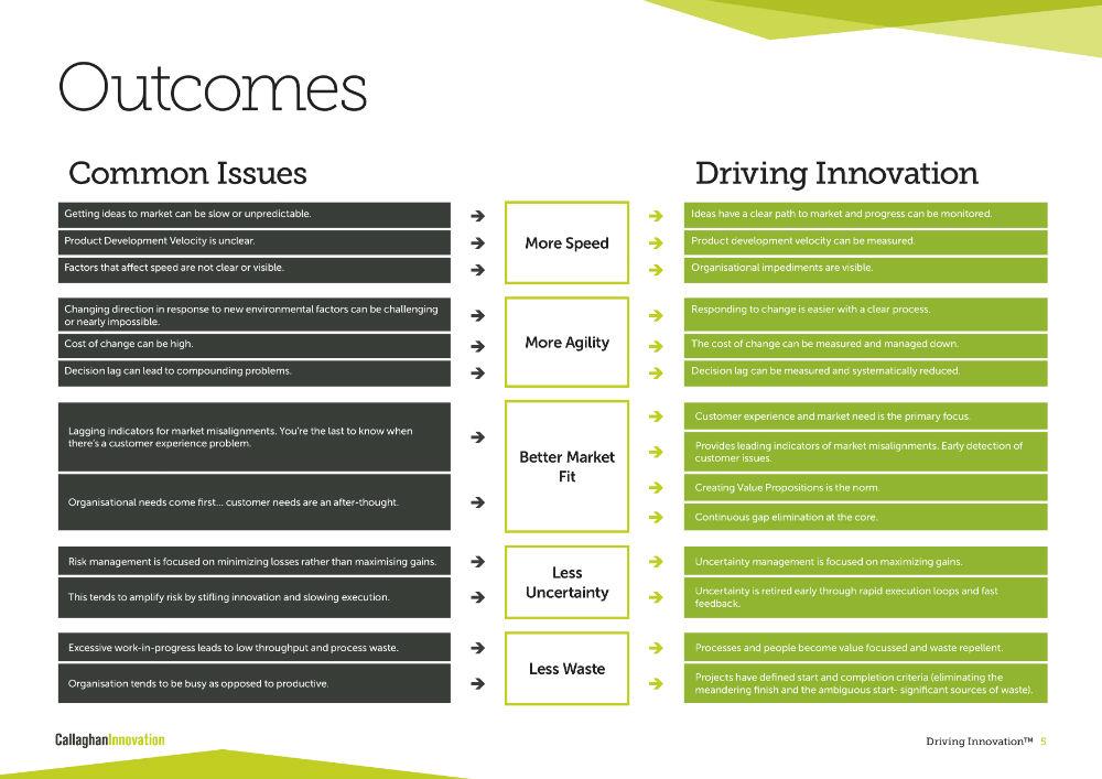 Driving Innovation 5.jpg