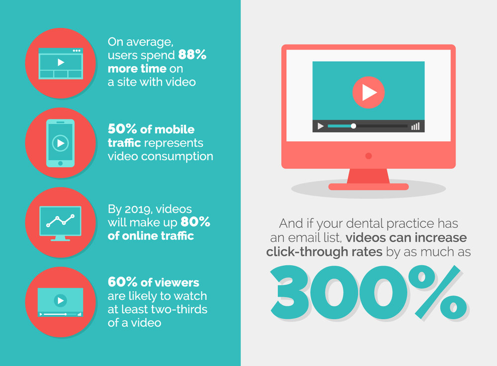 dentist-video-marketing