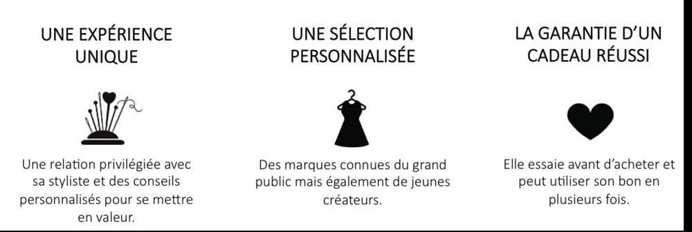 La Malle Française_fêtedesmères