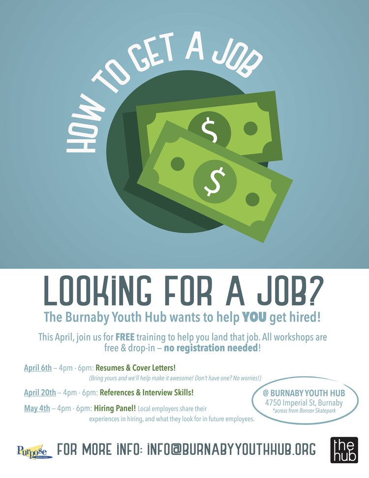 How To Get A Job Resumes The Hub