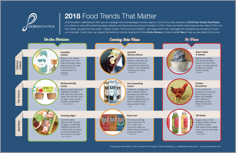 2018 Trends That Matter Poster.png
