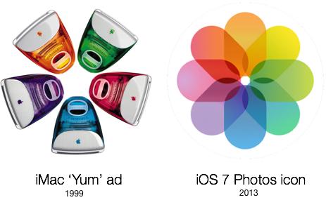 iMac Yum vs iOS 7 Photos
