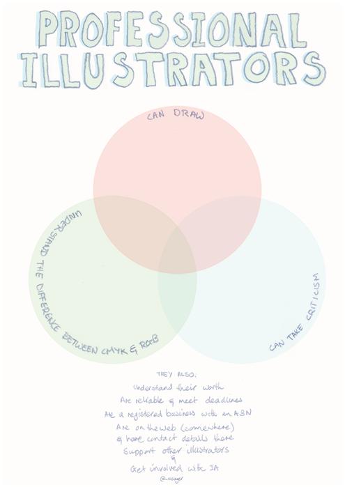 professional-illustrators-venn-sml.png